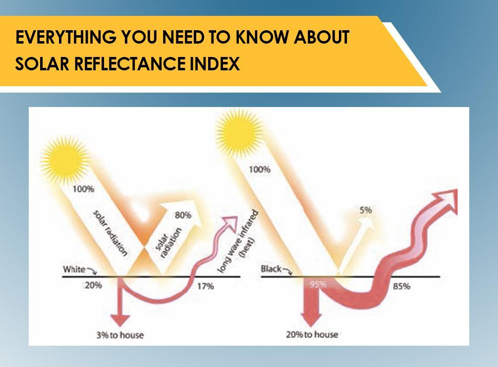 Everything You Need To Know About Solar Reflectance Index